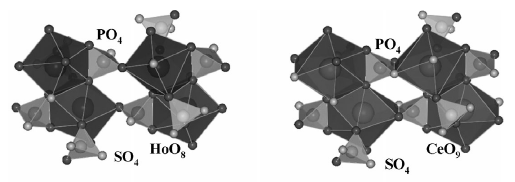 55.Preparation and crystal structure of [enH(2)](0.5)[Ho(HPO4)(SO4)(H2O)] (en; ethylenediamine)