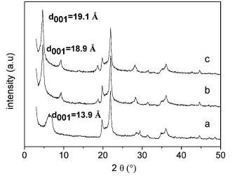 40.Removal of Cd2+ from aqueous solution with carbon modified aluminum-pillared montmorillonite
