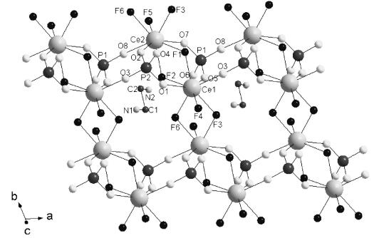 14.Synthesis and characterization of the first organically templated layered cerium phosphate fluoride: [(CH2)(2)(NH3)(2)](0.5)[(CeF3)-F-IV(HPO4)]